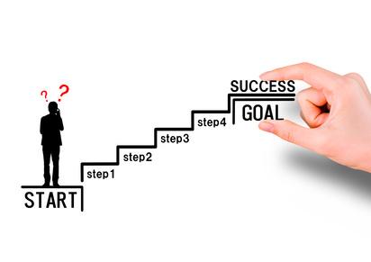 目標管理のイメージです。