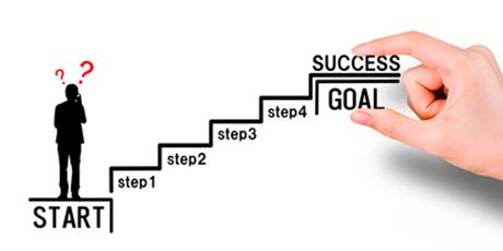 目標設定の仕方のイメージ